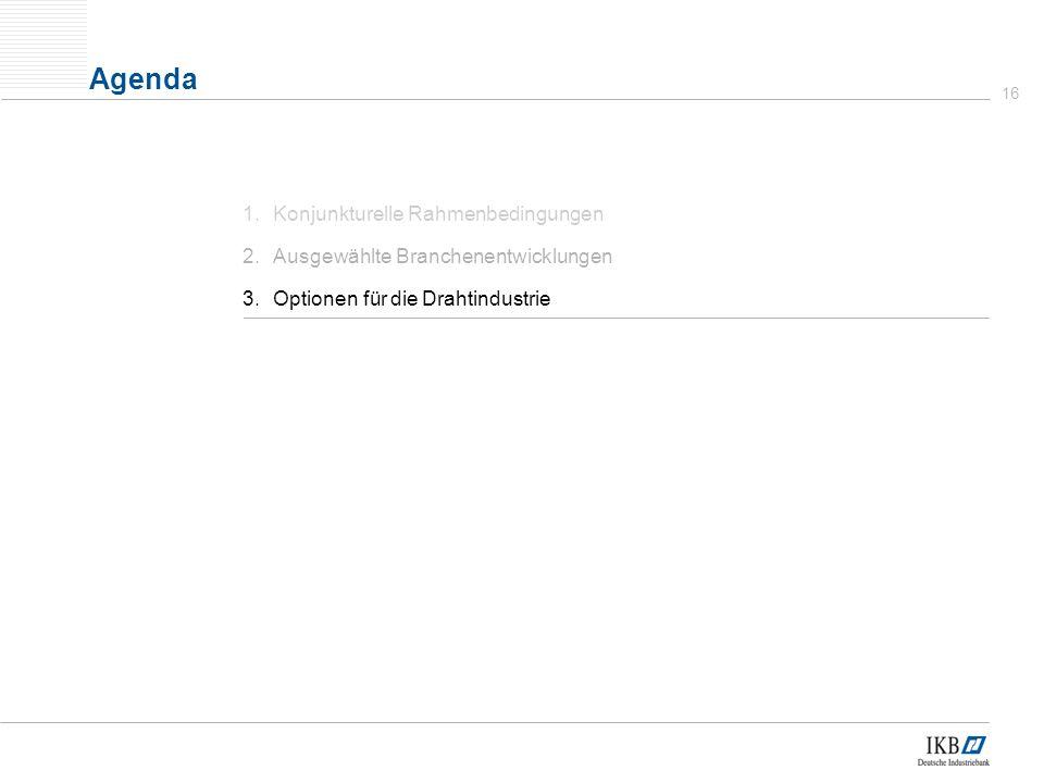 16 Agenda 1.Konjunkturelle Rahmenbedingungen 2.Ausgewählte Branchenentwicklungen 3.Optionen für die Drahtindustrie