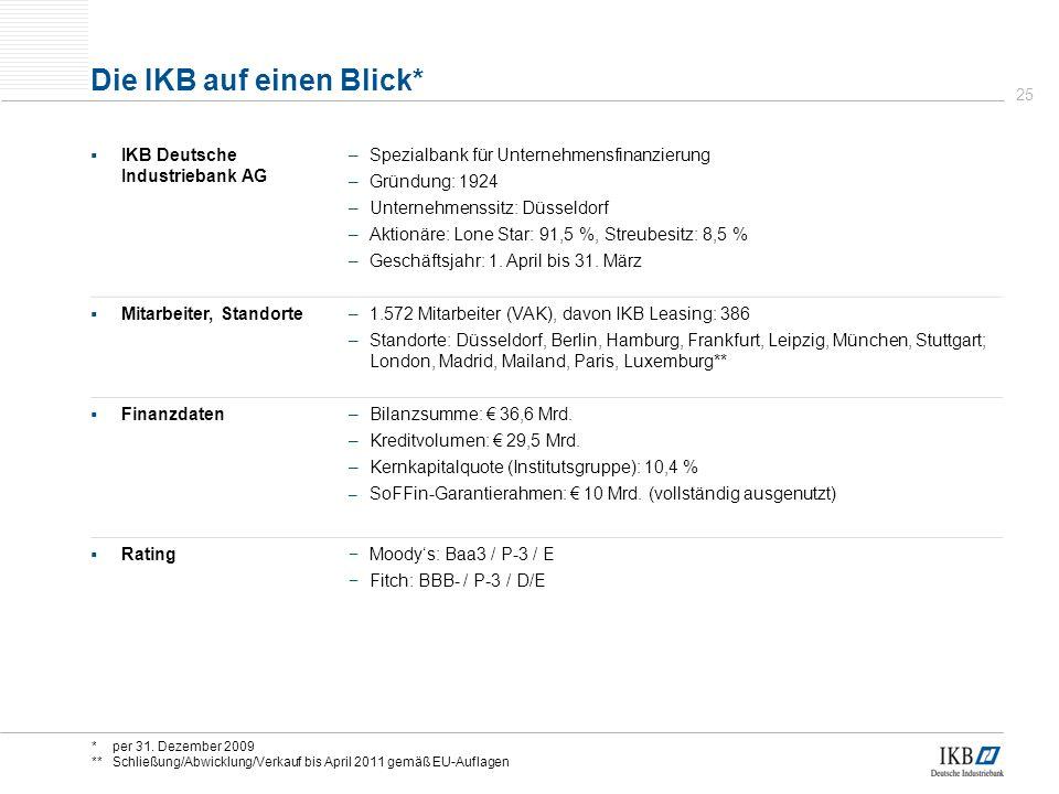 25 IKB Deutsche Industriebank AG –Spezialbank für Unternehmensfinanzierung –Gründung: 1924 –Unternehmenssitz: Düsseldorf –Aktionäre: Lone Star: 91,5 %, Streubesitz: 8,5 % –Geschäftsjahr: 1.