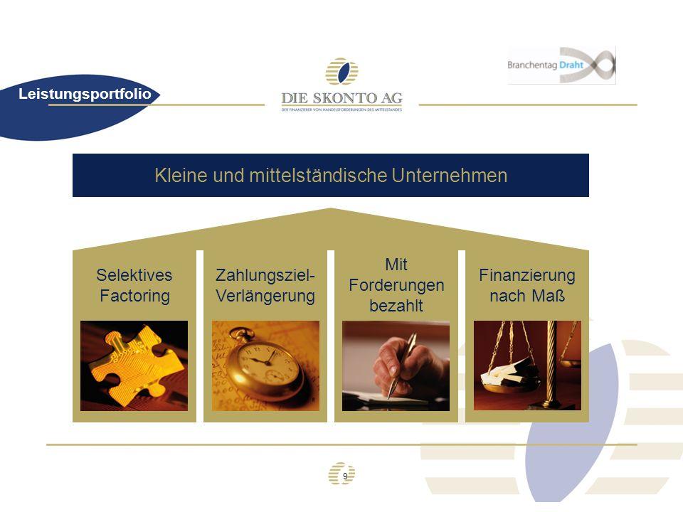 9 Leistungsportfolio Kleine und mittelständische Unternehmen Selektives Factoring Zahlungsziel- Verlängerung Mit Forderungen bezahlt Finanzierung nach