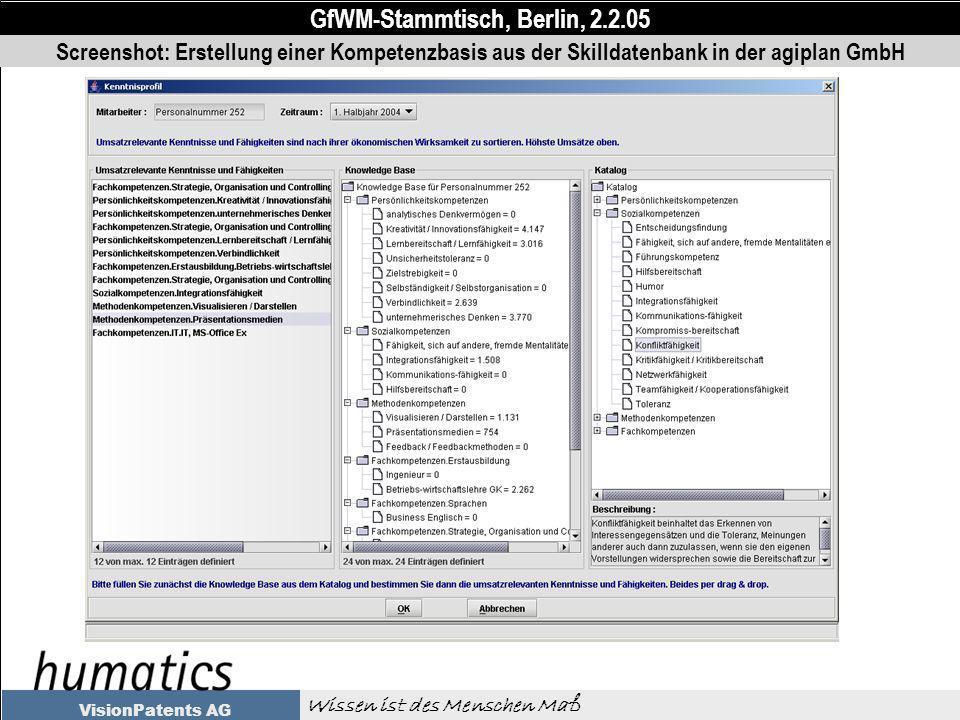 GfWM-Stammtisch, Berlin, 2.2.05 Wissen ist des Menschen Maß VisionPatents AG Faktische (physik.) Gegebenheiten: Viele, farbige Punkte Interpretation: Fenster Wind Regen....