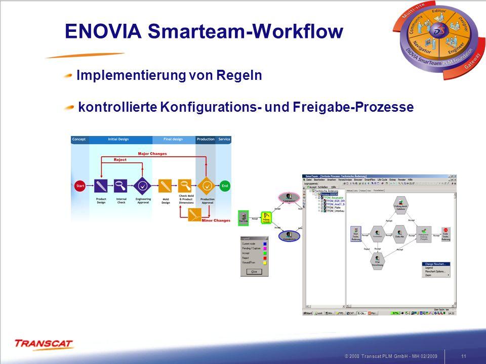 © 2008 Transcat PLM GmbH - MH 02/200911 Implementierung von Regeln kontrollierte Konfigurations- und Freigabe-Prozesse ENOVIA Smarteam-Workflow