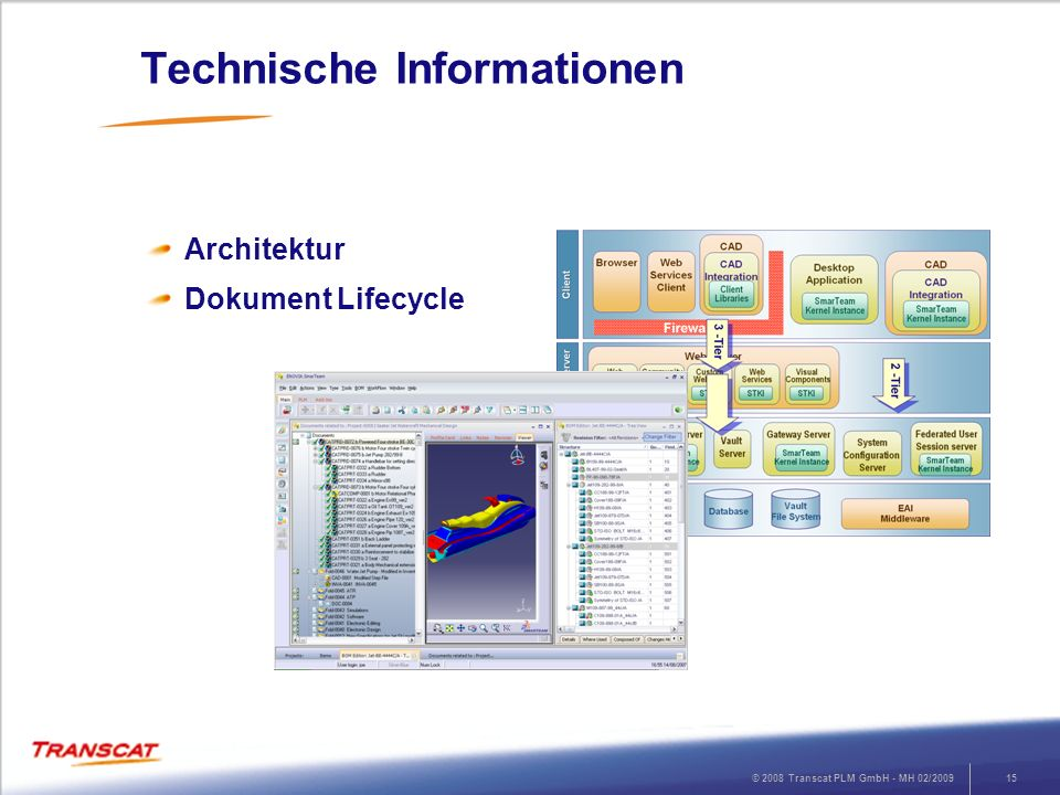 © 2008 Transcat PLM GmbH - MH 02/200915 Technische Informationen Architektur Dokument Lifecycle