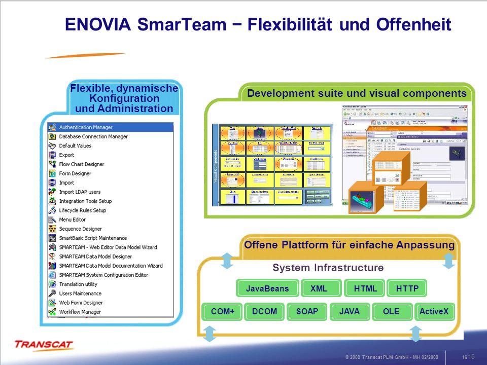 © 2008 Transcat PLM GmbH - MH 02/200916 ENOVIA SmarTeam Flexibilität und Offenheit Development suite und visual components Flexible, dynamische Konfig
