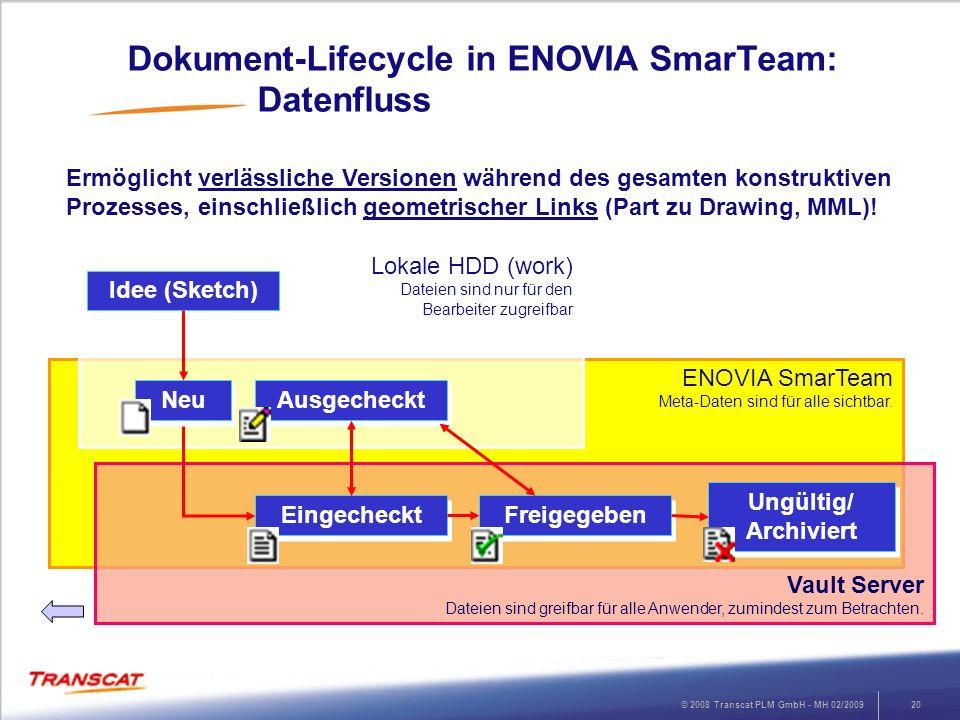 © 2008 Transcat PLM GmbH - MH 02/200920 ENOVIA SmarTeam Meta-Daten sind für alle sichtbar. Vault Server Dateien sind greifbar für alle Anwender, zumin