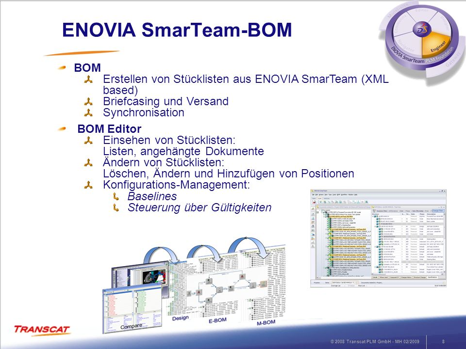 © 2008 Transcat PLM GmbH - MH 02/20098 ENOVIA SmarTeam-BOM BOM Erstellen von Stücklisten aus ENOVIA SmarTeam (XML based) Briefcasing und Versand Synch