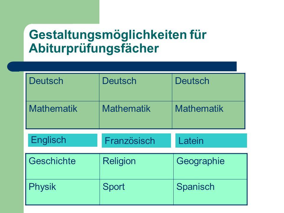Gestaltungsmöglichkeiten für Abiturprüfungsfächer Deutsch Mathematik Englisch Französisch GeschichteReligionGeographie PhysikSportSpanisch Latein