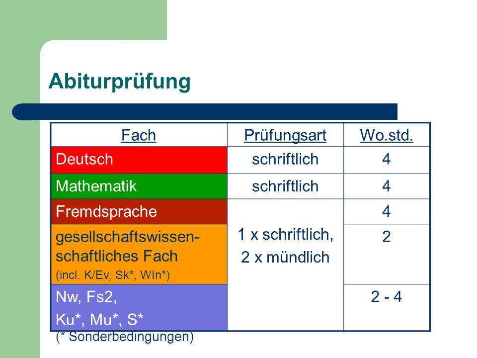 Abiturprüfung FachPrüfungsartWo.std. Deutschschriftlich4 Mathematikschriftlich4 Fremdsprache 1 x schriftlich, 2 x mündlich 4 gesellschaftswissen- scha