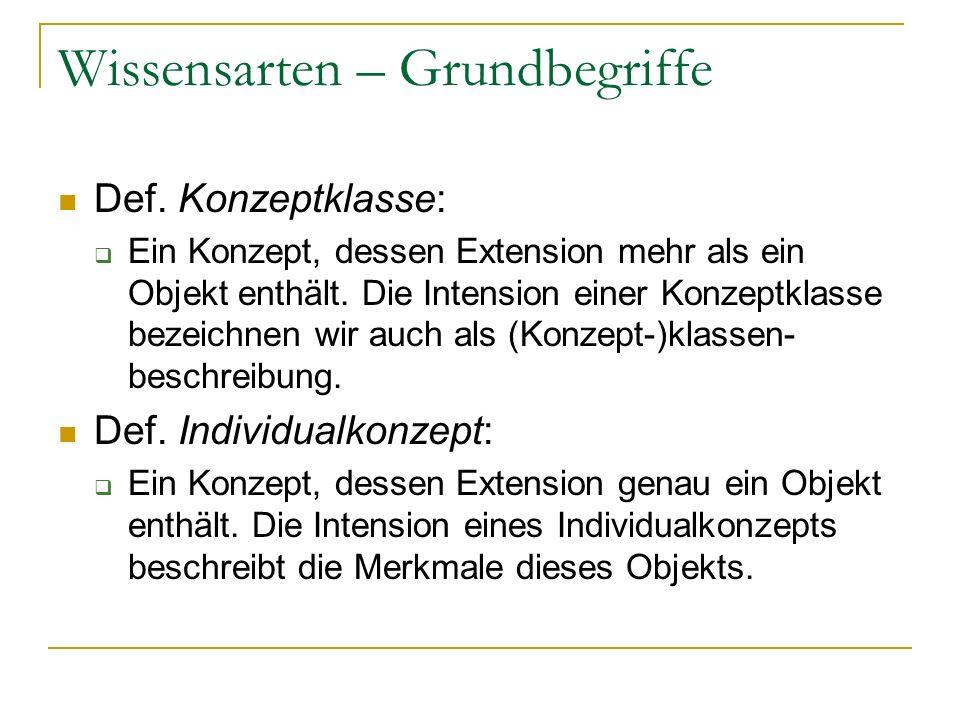 Wissensarten – Grundbegriffe Def. Konzeptklasse: Ein Konzept, dessen Extension mehr als ein Objekt enthält. Die Intension einer Konzeptklasse bezeichn