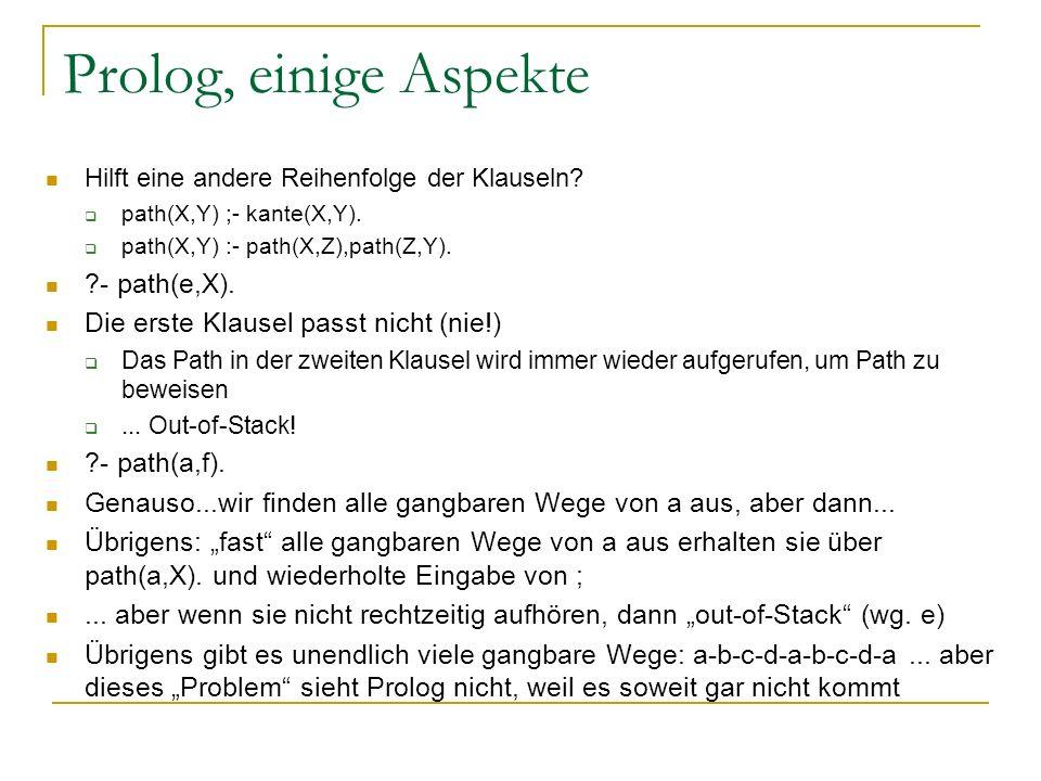 Prolog, einige Aspekte Hilft eine andere Reihenfolge der Klauseln? path(X,Y) ;- kante(X,Y). path(X,Y) :- path(X,Z),path(Z,Y). ?- path(e,X). Die erste