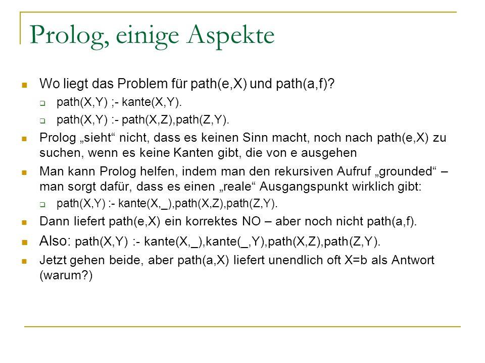 Prolog, einige Aspekte Wo liegt das Problem für path(e,X) und path(a,f)? path(X,Y) ;- kante(X,Y). path(X,Y) :- path(X,Z),path(Z,Y). Prolog sieht nicht