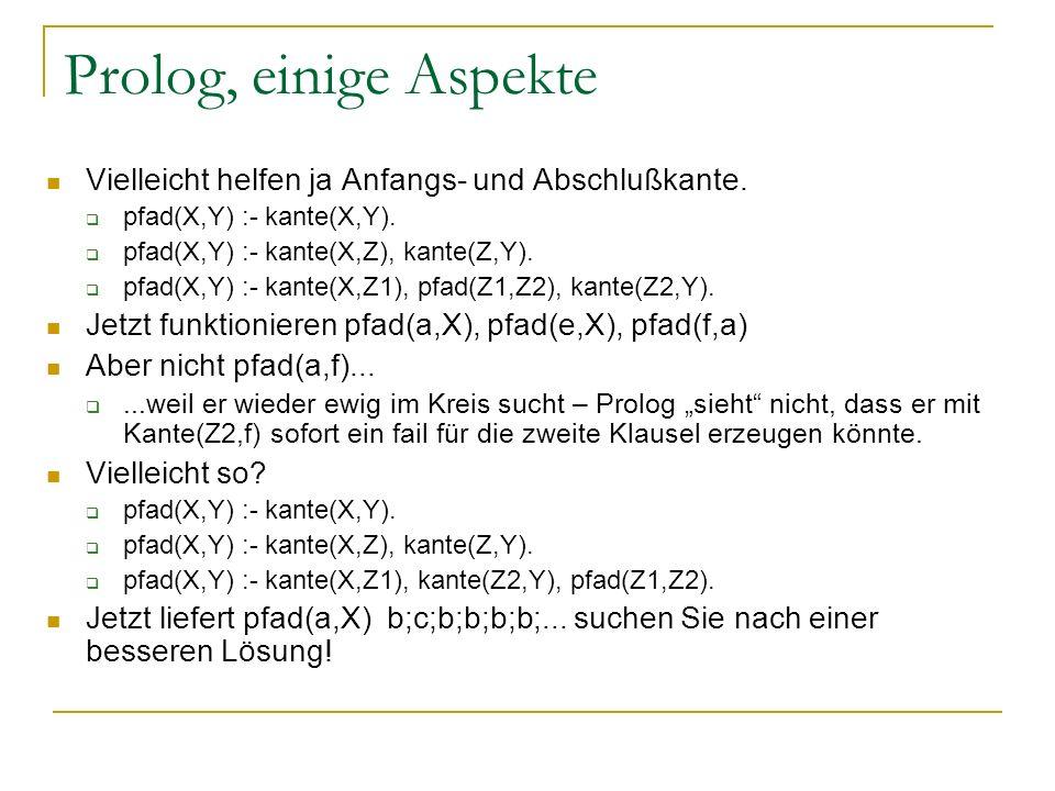 Prolog, einige Aspekte Vielleicht helfen ja Anfangs- und Abschlußkante. pfad(X,Y) :- kante(X,Y). pfad(X,Y) :- kante(X,Z), kante(Z,Y). pfad(X,Y) :- kan