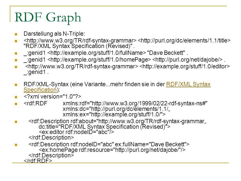 RDF Graph Darstellung als N-Triple:
