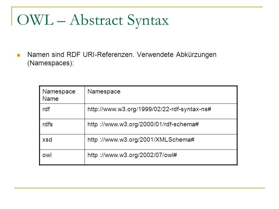 OWL – Abstract Syntax Namen sind RDF URI-Referenzen. Verwendete Abkürzungen (Namespaces): Namespace Name Namespace rdfhttp://www.w3.org/1999/02/22-rdf