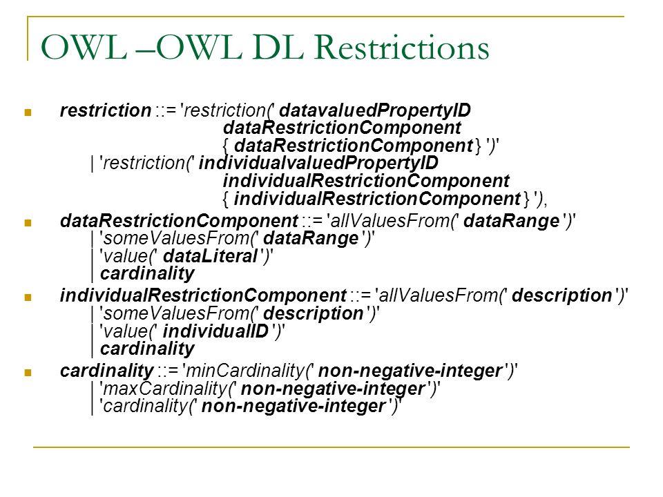 OWL –OWL DL Restrictions restriction ::= 'restriction(' datavaluedPropertyID dataRestrictionComponent { dataRestrictionComponent } ')' | 'restriction(