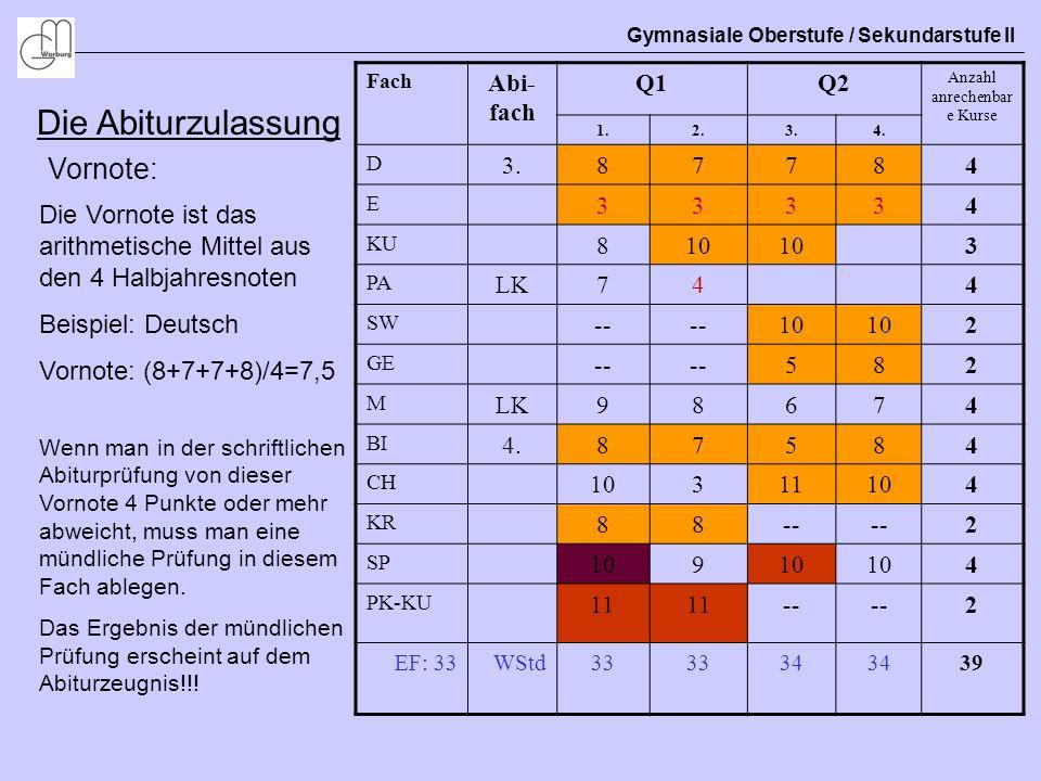Gymnasiale Oberstufe / Sekundarstufe II Die Abiturzulassung Vornote: Fach Abi- fach Q1Q2 Anzahl anrechenbar e Kurse 1.2.3.4. D 3.87784 E 33334 KU 810