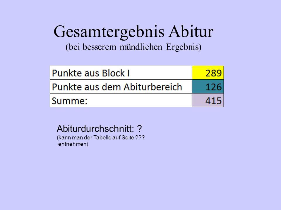 Gesamtergebnis Abitur (bei besserem mündlichen Ergebnis) Abiturdurchschnitt: ? (kann man der Tabelle auf Seite ??? entnehmen)