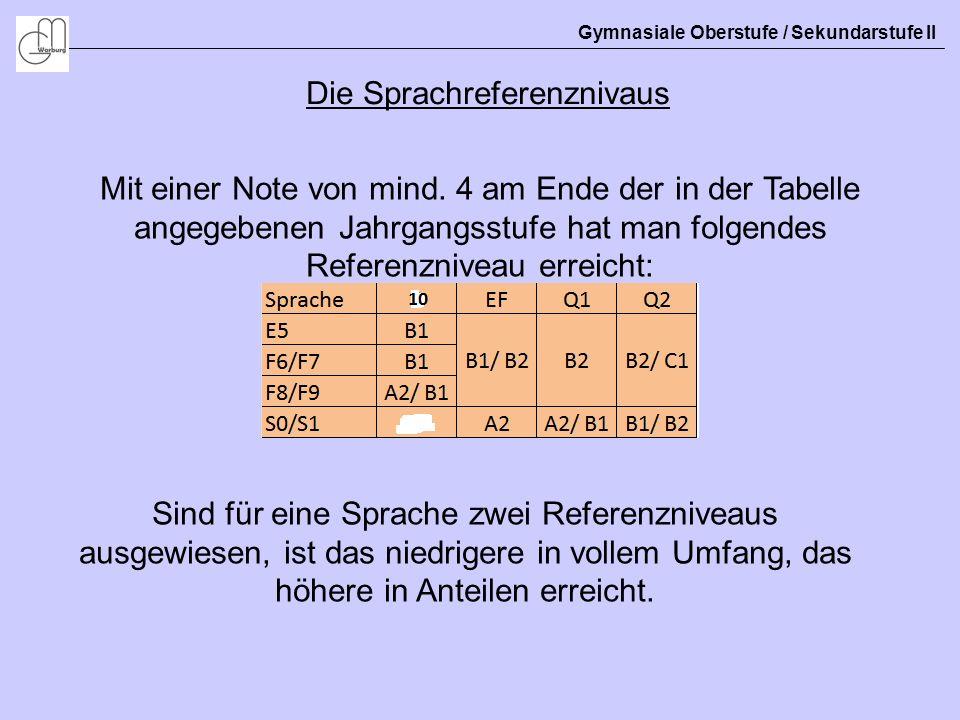 Gymnasiale Oberstufe / Sekundarstufe II Die Sprachreferenznivaus Sind für eine Sprache zwei Referenzniveaus ausgewiesen, ist das niedrigere in vollem