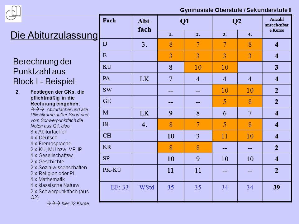 Gymnasiale Oberstufe / Sekundarstufe II Die Abiturzulassung Berechnung der Punktzahl aus Block I - Beispiel: 3.Ergänzen der Grundkurse durch die notenmäßig besten bis zur Zahl 24 hier um 24 – 22 = 2 Kurse 4.
