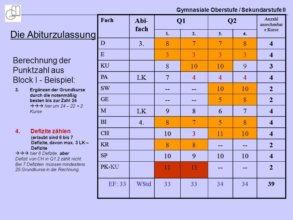 Gymnasiale Oberstufe / Sekundarstufe II Die Abiturzulassung Berechnung der Punktzahl aus Block I - Beispiel: 3.Ergänzen der Grundkurse durch die notenmäßig besten bis zur Zahl 27 hier um 24 – 22 = 2 Kurse 4.