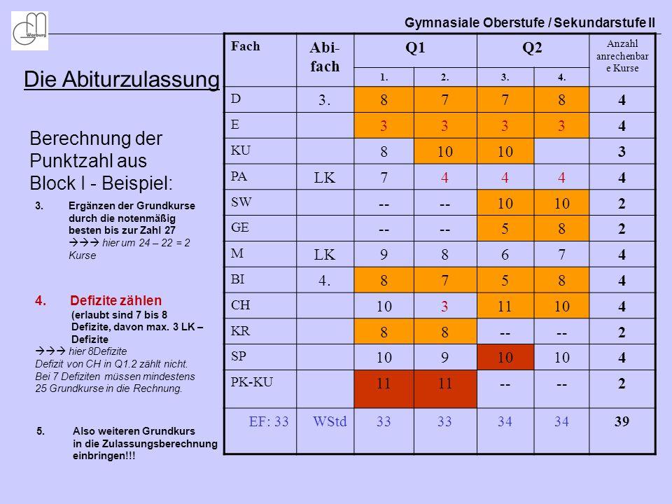 Gymnasiale Oberstufe / Sekundarstufe II Die Abiturzulassung Berechnung der Punktzahl aus Block I - Beispiel: 6.Berechnung der Durchschnittspunktzahl aus diesen Kursen hier Summe aller Leistungskurspunkte: 49 x 2 = 98 Summe aller Grundkurspunkte: 192 x 1 =192 Summe: P = 98+192 = 290 Anzahl der eingebrachten Ergebnisse: S = 8 (LKs)x2+25(GKs) = 41 Durchschnitt: P : S = 290 : 41 = 7,07 Fach Abi- fach Q1Q2 Anzahl anrechenbar e Kurse 1.2.3.4.