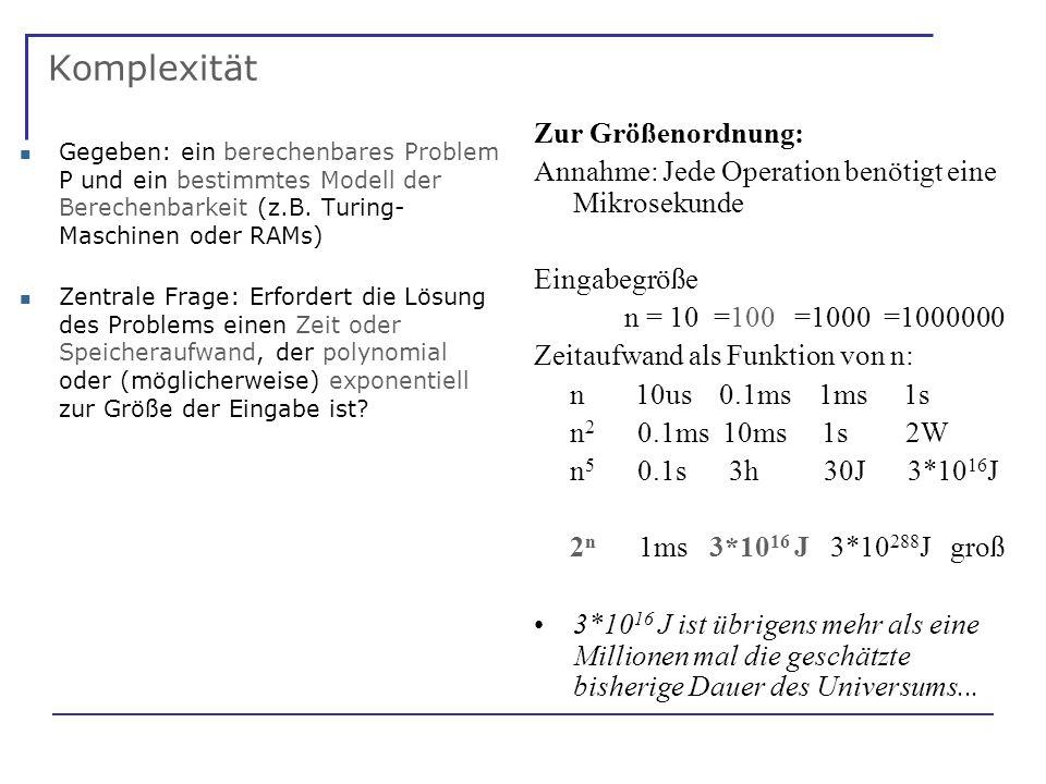 Komplexität Gegeben: ein berechenbares Problem P und ein bestimmtes Modell der Berechenbarkeit (z.B.