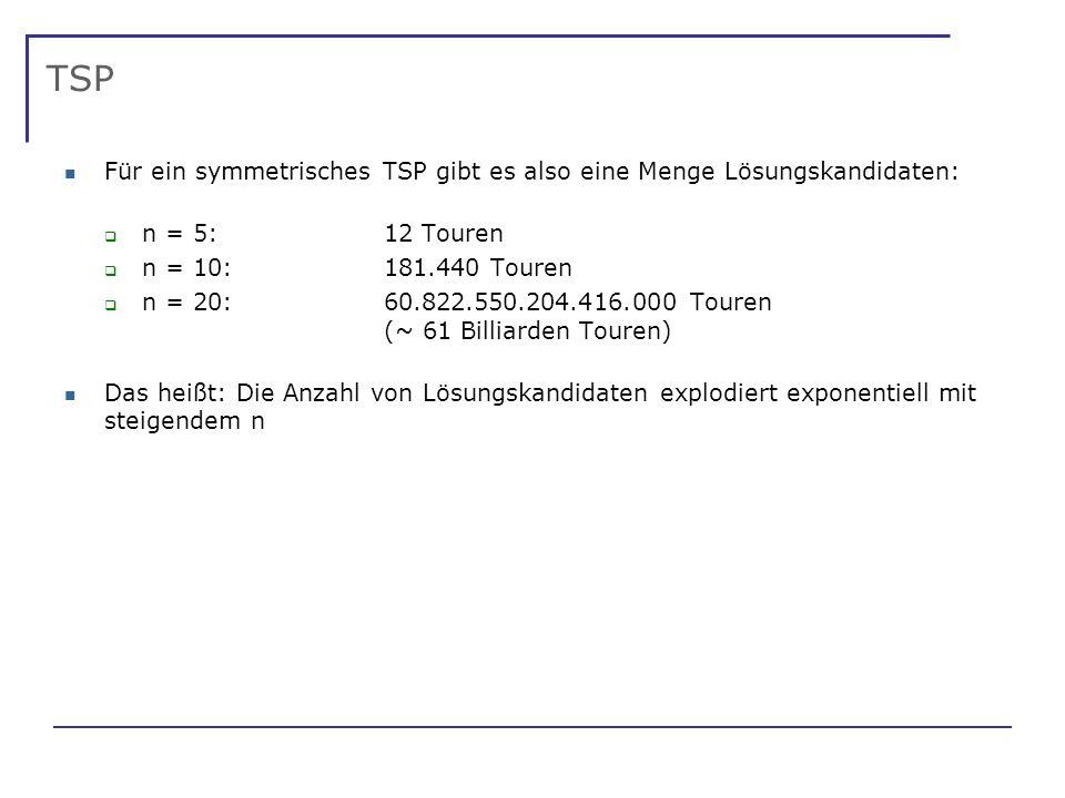 TSP Für ein symmetrisches TSP gibt es also eine Menge Lösungskandidaten: n = 5:12 Touren n = 10: 181.440 Touren n = 20:60.822.550.204.416.000 Touren (~ 61 Billiarden Touren) Das heißt: Die Anzahl von Lösungskandidaten explodiert exponentiell mit steigendem n