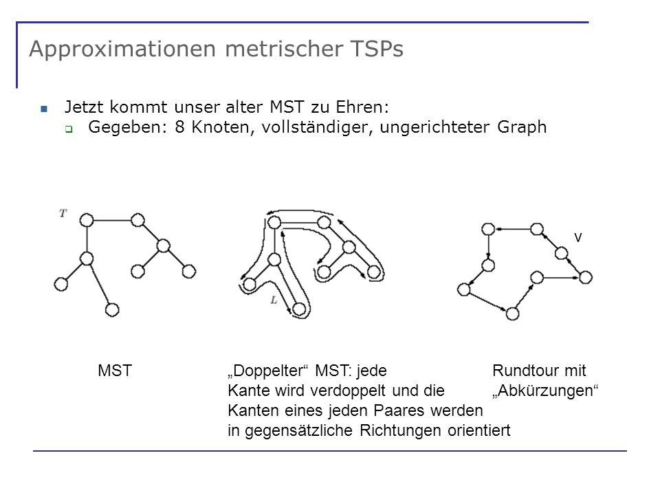 Approximationen metrischer TSPs Jetzt kommt unser alter MST zu Ehren: Gegeben: 8 Knoten, vollständiger, ungerichteter Graph MSTDoppelter MST: jede Kante wird verdoppelt und die Kanten eines jeden Paares werden in gegensätzliche Richtungen orientiert Rundtour mit Abkürzungen v