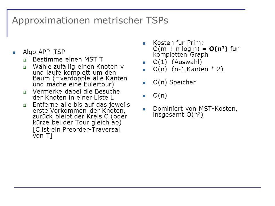 Approximationen metrischer TSPs Algo APP_TSP Bestimme einen MST T Wähle zufällig einen Knoten v und laufe komplett um den Baum (=verdopple alle Kanten und mache eine Eulertour) Vermerke dabei die Besuche der Knoten in einer Liste L Entferne alle bis auf das jeweils erste Vorkommen der Knoten, zurück bleibt der Kreis C (oder kürze bei der Tour gleich ab) [C ist ein Preorder-Traversal von T] Kosten für Prim: O(m + n log n) = O(n 2 ) für kompletten Graph O(1) (Auswahl) O(n) (n-1 Kanten * 2) O(n) Speicher O(n) Dominiert von MST-Kosten, insgesamt O(n 2 )