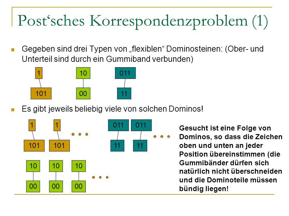 Postsches Korrespondenzproblem (1) Gegeben sind drei Typen von flexiblen Dominosteinen: (Ober- und Unterteil sind durch ein Gummiband verbunden) Es gi