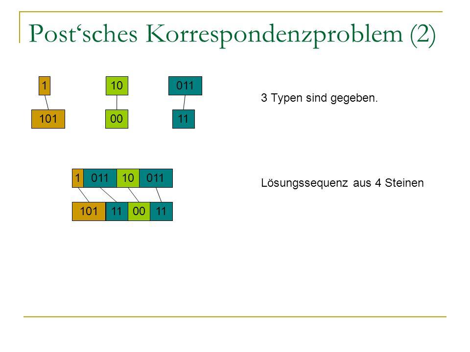 Postsches Korrespondenzproblem (2) 11 01110 00 3 Typen sind gegeben. 101 1 11 011 101 1 11 01110 00 Lösungssequenz aus 4 Steinen