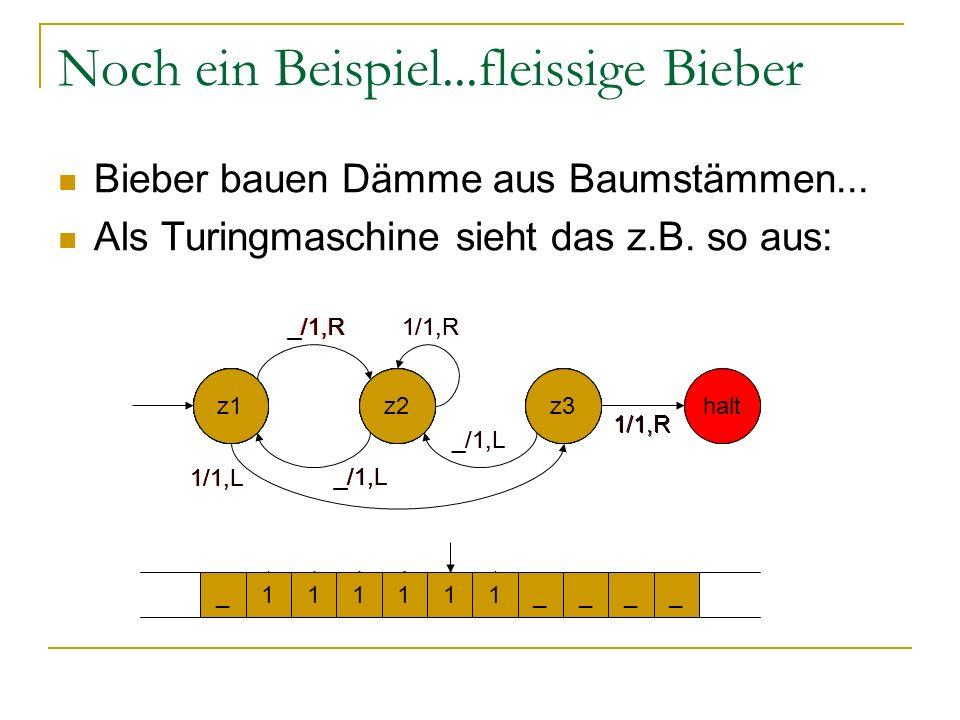 Noch ein Beispiel...fleissige Bieber Bieber bauen Dämme aus Baumstämmen... Als Turingmaschine sieht das z.B. so aus: z1z2z3halt 1/1,L _/1,L _/1,R1/1,R