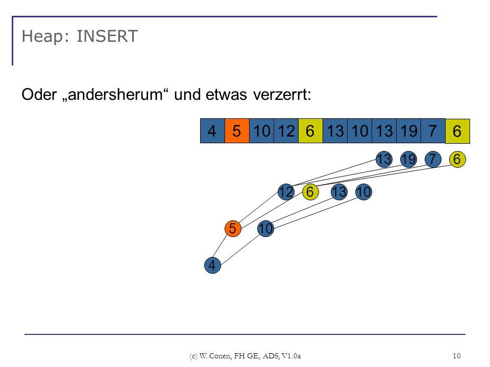 (c) W. Conen, FH GE, ADS, V1.0a 10 Heap: INSERT Oder andersherum und etwas verzerrt: 4 5 12 1319 6 7 10 1310 6 45 126131013197 6