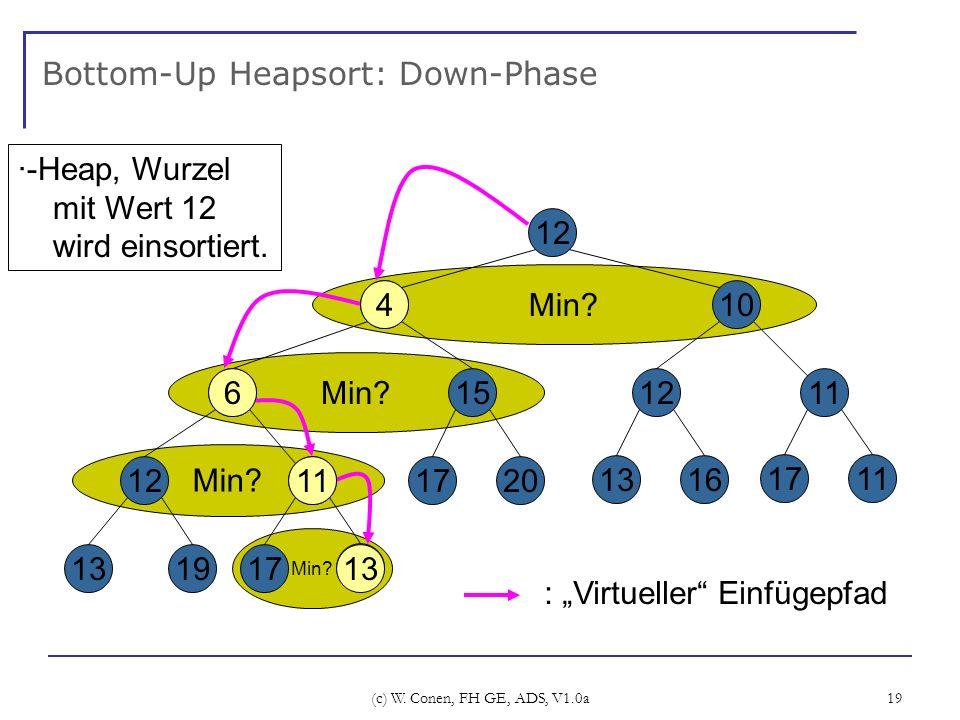 (c) W. Conen, FH GE, ADS, V1.0a 19 Min? Bottom-Up Heapsort: Down-Phase 4 6 12 1319 11 17 15 1720 12 10 1211 1316 1711 13 ·-Heap, Wurzel mit Wert 12 wi