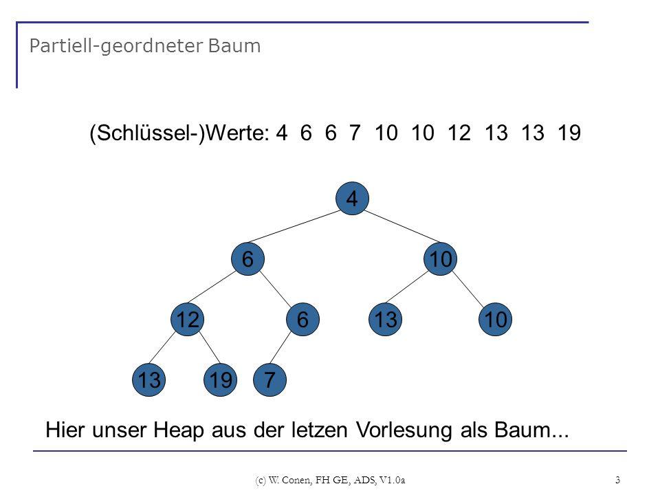 (c) W. Conen, FH GE, ADS, V1.0a 3 Partiell-geordneter Baum (Schlüssel-)Werte: 4 6 6 7 10 10 12 13 13 19 4 6 12 1319 6 7 10 1310 Hier unser Heap aus de