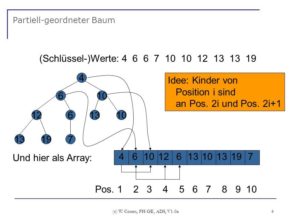 (c) W. Conen, FH GE, ADS, V1.0a 4 Partiell-geordneter Baum (Schlüssel-)Werte: 4 6 6 7 10 10 12 13 13 19 4 6 12 1319 6 7 10 1310 Und hier als Array: Id