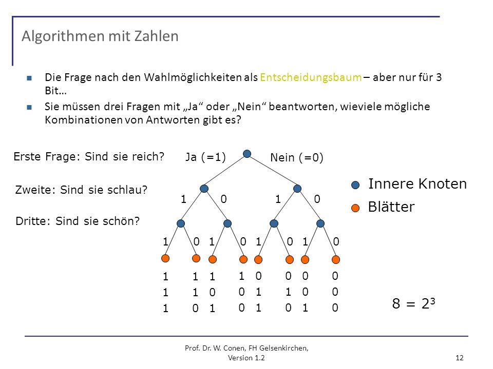 Prof. Dr. W. Conen, FH Gelsenkirchen, Version 1.2 12 Algorithmen mit Zahlen Die Frage nach den Wahlmöglichkeiten als Entscheidungsbaum – aber nur für