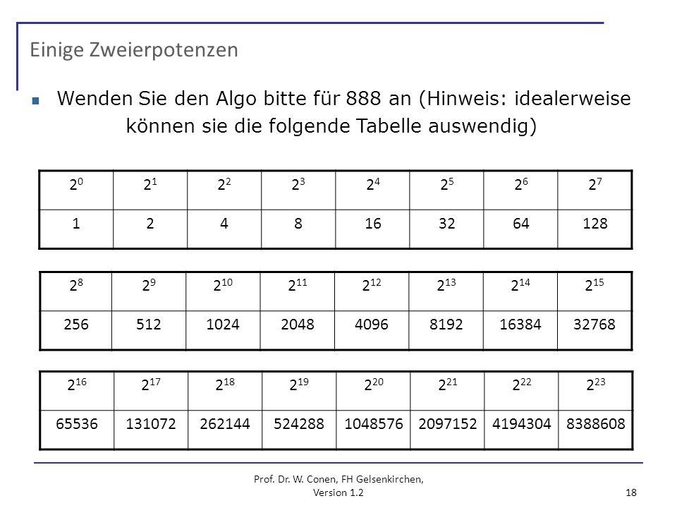 Prof. Dr. W. Conen, FH Gelsenkirchen, Version 1.2 18 Einige Zweierpotenzen 2020 21212 2323 2424 2525 2626 2727 1248163264128 2828 2929 2 10 2 11 2 12