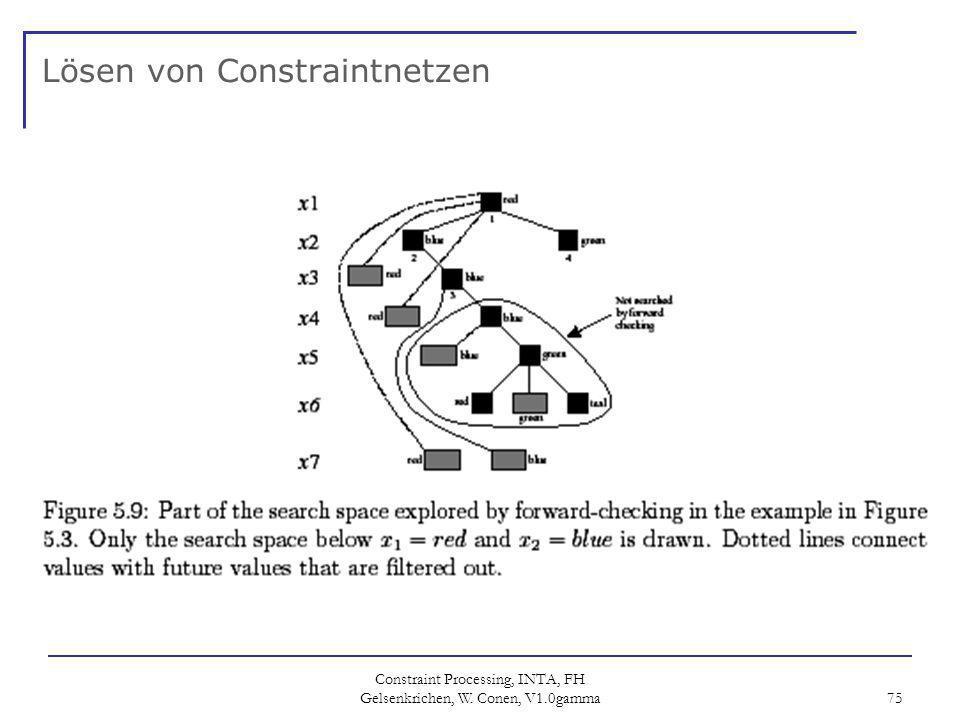 Constraint Processing, INTA, FH Gelsenkrichen, W. Conen, V1.0gamma 75 Lösen von Constraintnetzen