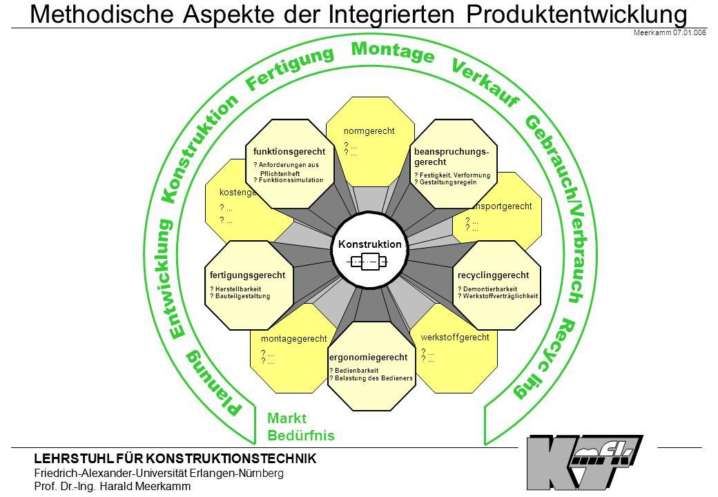 LEHRSTUHL FÜR KONSTRUKTIONSTECHNIK Friedrich-Alexander-Universität Erlangen-Nürnberg Prof. Dr.-Ing. Harald Meerkamm Meerkamm 07.01.006 Methodische Asp
