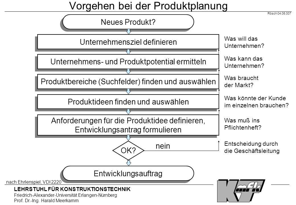 LEHRSTUHL FÜR KONSTRUKTIONSTECHNIK Friedrich-Alexander-Universität Erlangen-Nürnberg Prof. Dr.-Ing. Harald Meerkamm Rösch 04.06.007 Vorgehen bei der P