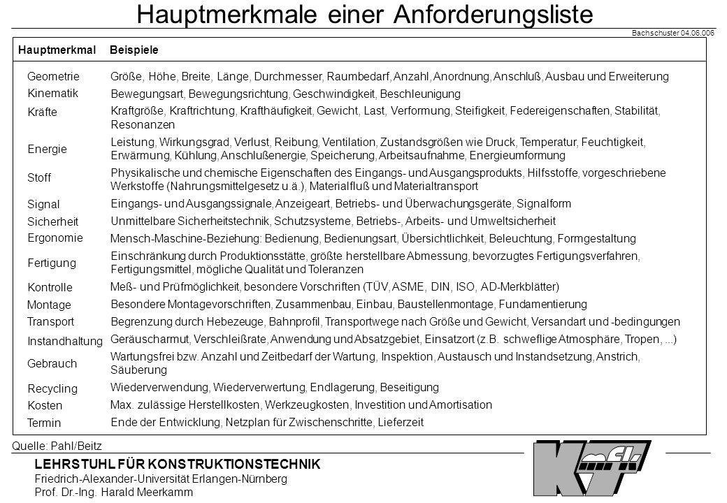 LEHRSTUHL FÜR KONSTRUKTIONSTECHNIK Friedrich-Alexander-Universität Erlangen-Nürnberg Prof. Dr.-Ing. Harald Meerkamm Bachschuster 04.06.006 Hauptmerkma