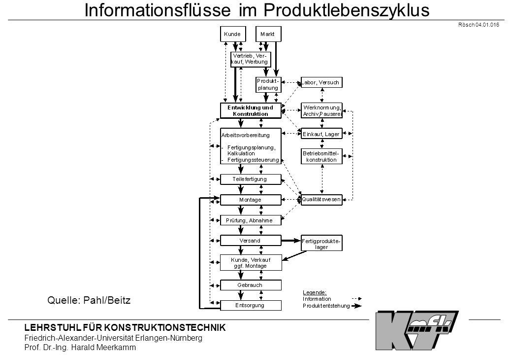 LEHRSTUHL FÜR KONSTRUKTIONSTECHNIK Friedrich-Alexander-Universität Erlangen-Nürnberg Prof. Dr.-Ing. Harald Meerkamm Informationsflüsse im Produktleben