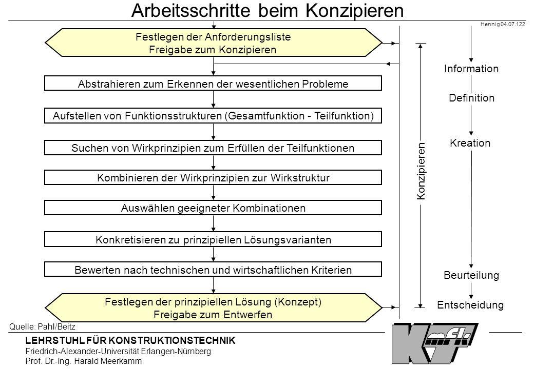 LEHRSTUHL FÜR KONSTRUKTIONSTECHNIK Friedrich-Alexander-Universität Erlangen-Nürnberg Prof. Dr.-Ing. Harald Meerkamm Festlegen der prinzipiellen Lösung