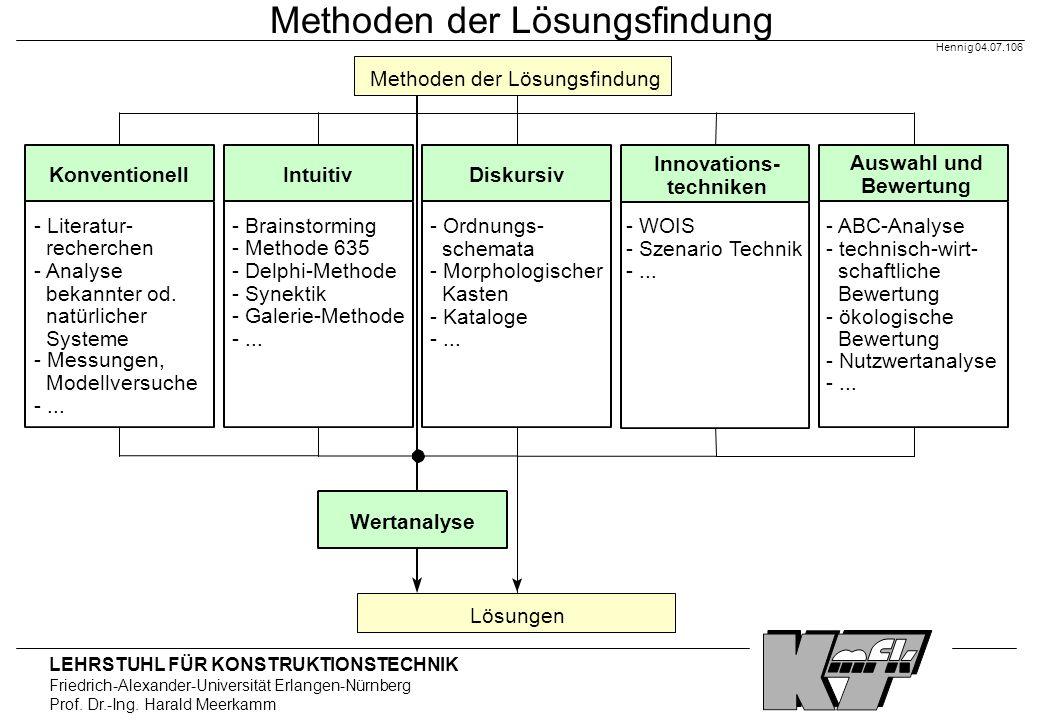 LEHRSTUHL FÜR KONSTRUKTIONSTECHNIK Friedrich-Alexander-Universität Erlangen-Nürnberg Prof. Dr.-Ing. Harald Meerkamm Hennig 04.07.106 Methoden der Lösu