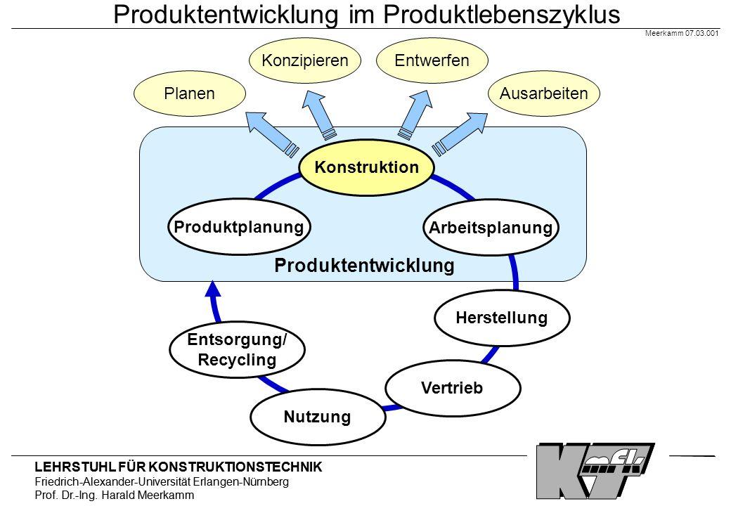 LEHRSTUHL FÜR KONSTRUKTIONSTECHNIK Friedrich-Alexander-Universität Erlangen-Nürnberg Prof. Dr.-Ing. Harald Meerkamm Meerkamm 07.03.001 Produktentwickl
