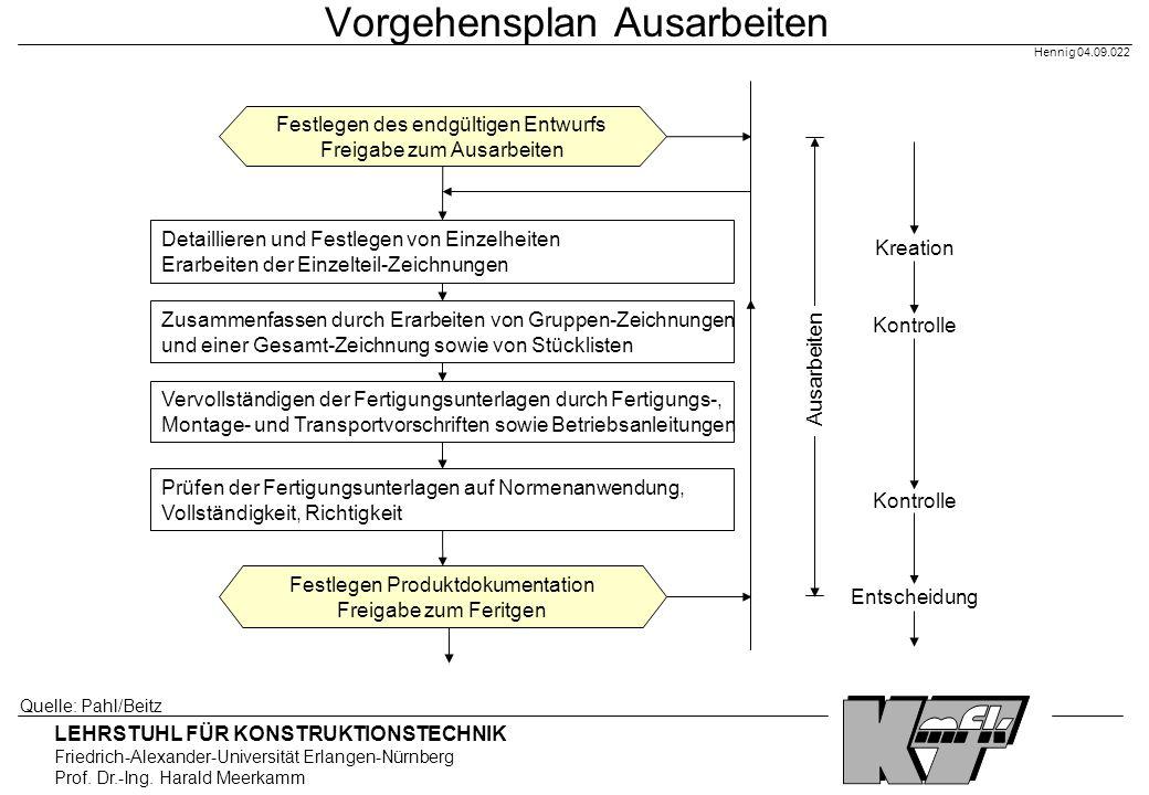 LEHRSTUHL FÜR KONSTRUKTIONSTECHNIK Friedrich-Alexander-Universität Erlangen-Nürnberg Prof. Dr.-Ing. Harald Meerkamm Hennig 04.09.022 Vorgehensplan Aus