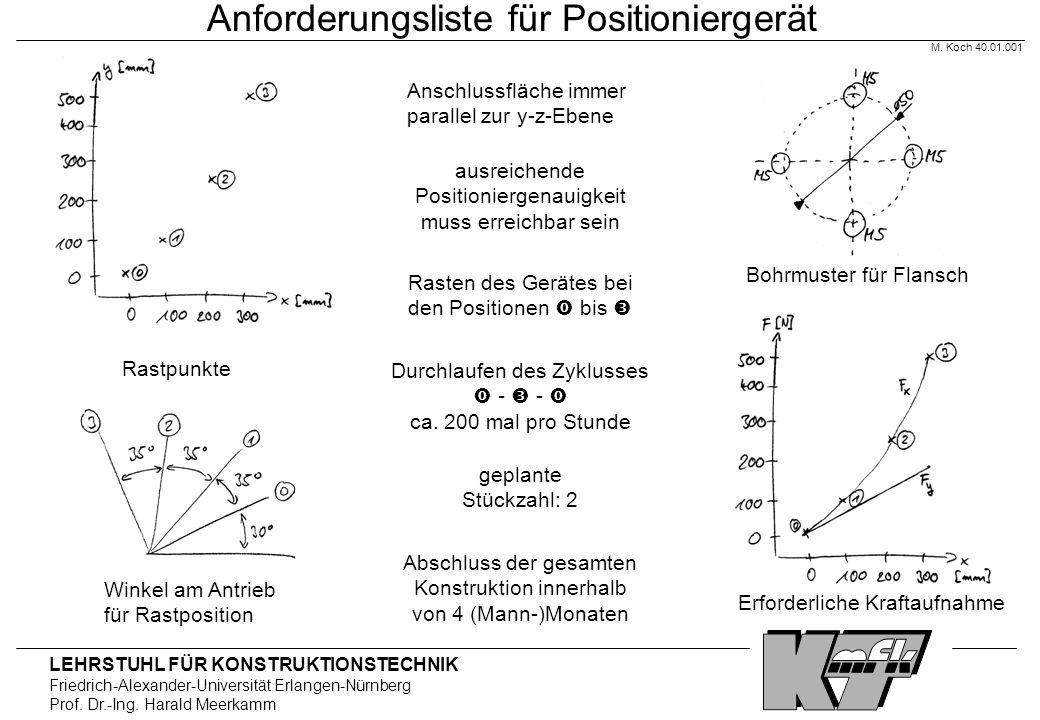 LEHRSTUHL FÜR KONSTRUKTIONSTECHNIK Friedrich-Alexander-Universität Erlangen-Nürnberg Prof. Dr.-Ing. Harald Meerkamm Anforderungsliste für Positionierg