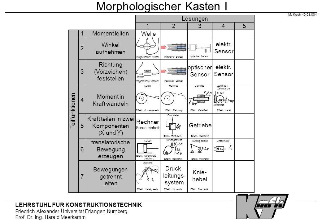 LEHRSTUHL FÜR KONSTRUKTIONSTECHNIK Friedrich-Alexander-Universität Erlangen-Nürnberg Prof. Dr.-Ing. Harald Meerkamm Morphologischer Kasten I Winkel au