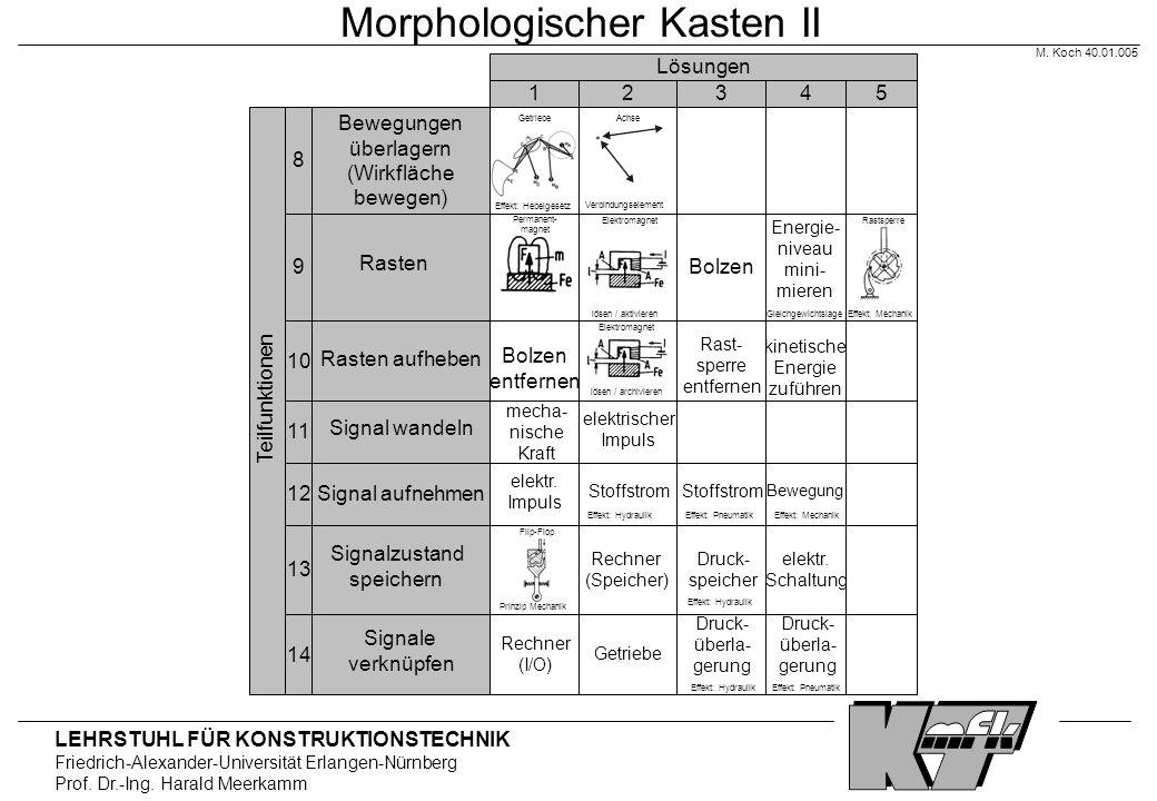 LEHRSTUHL FÜR KONSTRUKTIONSTECHNIK Friedrich-Alexander-Universität Erlangen-Nürnberg Prof. Dr.-Ing. Harald Meerkamm Morphologischer Kasten II 9 10 11