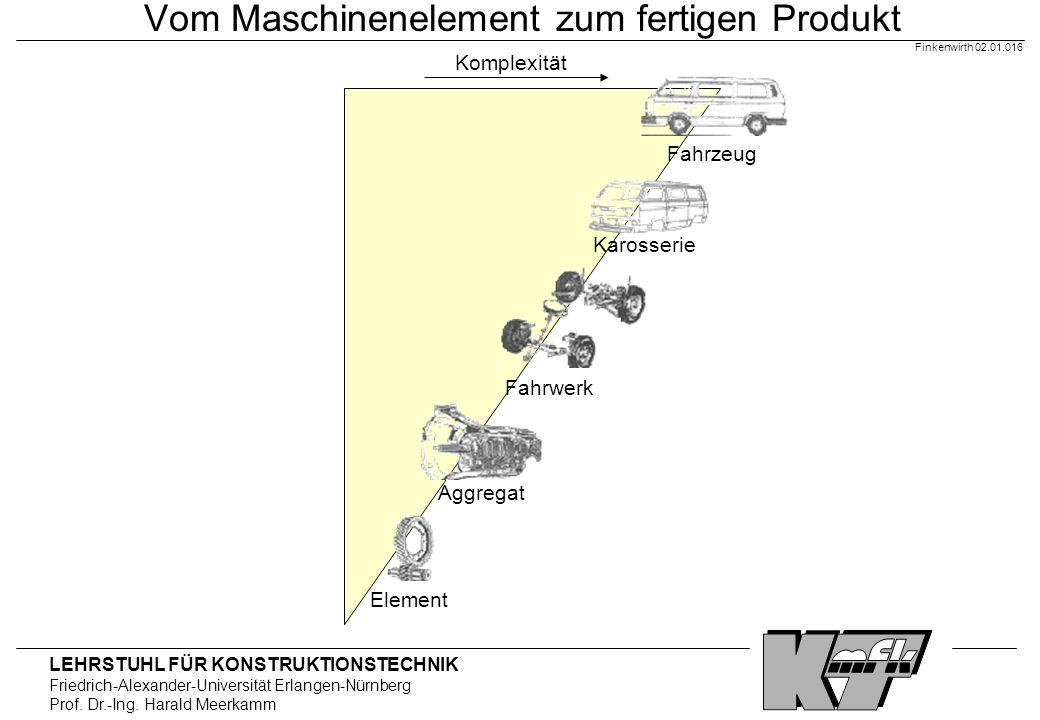 LEHRSTUHL FÜR KONSTRUKTIONSTECHNIK Friedrich-Alexander-Universität Erlangen-Nürnberg Prof. Dr.-Ing. Harald Meerkamm Vom Maschinenelement zum fertigen